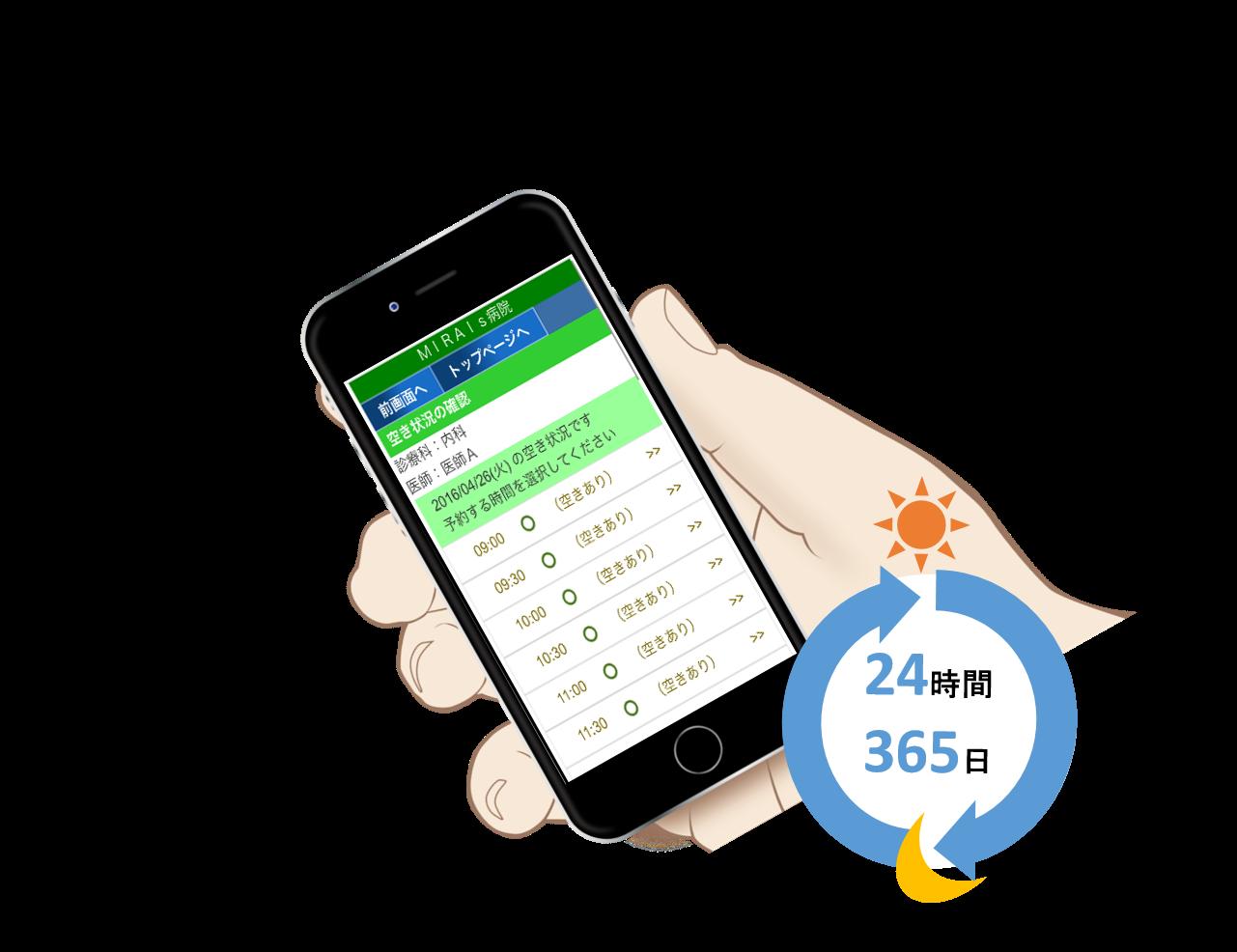スマートフォンや携帯電話・パソコンから…24時間いつでもどこでも簡単に予約。診療予約だけでなく、予防接種や健診などの予約としても利用可。電話での対応を確実に軽減します。